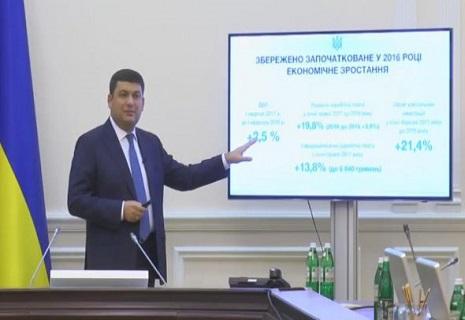 Зарплати українців близькі до