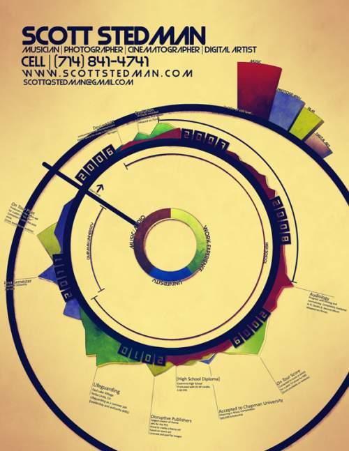 ТОП-5 найкреативніших резюме у світі (ФОТО)