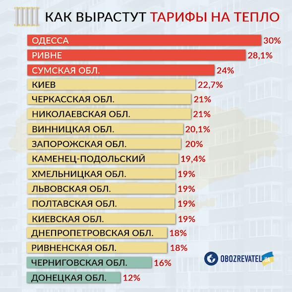 0371_tarifyiteplovyirastut2-21.png (260.26 Kb)