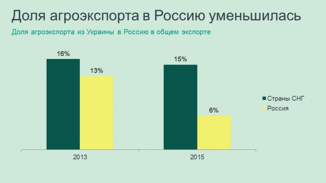 За два года Украина поднялась в рейтинге энергоэффективности, - представитель Еврокомиссии Матернова - Цензор.НЕТ 5895
