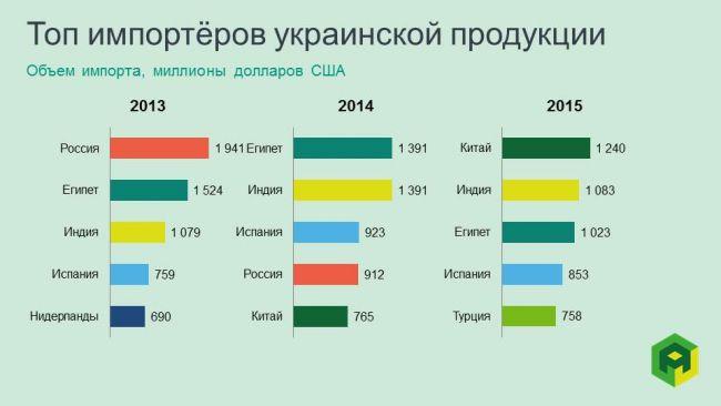 За два года Украина поднялась в рейтинге энергоэффективности, - представитель Еврокомиссии Матернова - Цензор.НЕТ 8029