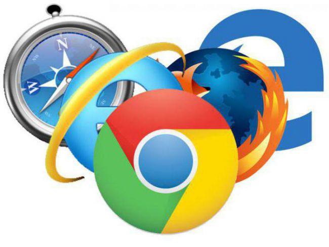 Рейтинг найпопулярніших браузерів у світі