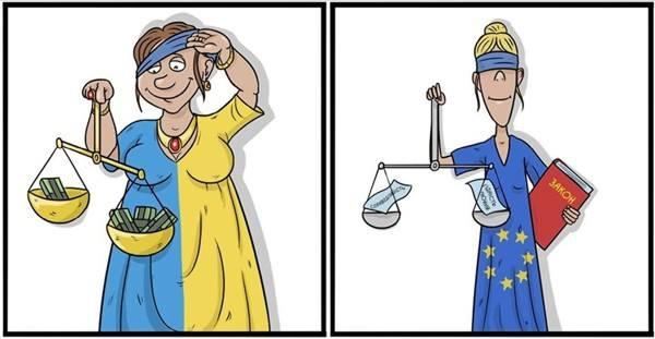 Європа чи Сомалі: історія українського судового розгляду