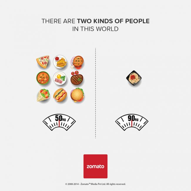two-kinds-of-people-project-infographics-zomato-2.jpg (28.81 Kb)